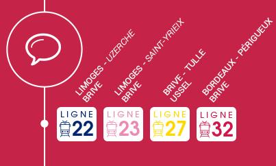 Concertation 2019 sur les lignes TER du bassin de Brive