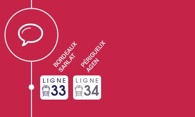 Concertation 2019 sur les lignes TER de la Vallée de la Dordogne