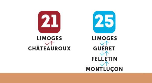 Concertation 2020 sur les lignes TER Nord-Limousin