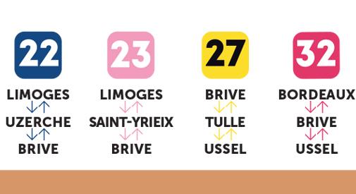 Concertation 2020 sur les lignes TER du bassin de Brive