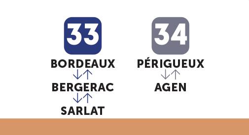 Concertation 2020 sur les lignes TER de la vallée de la Dordogne
