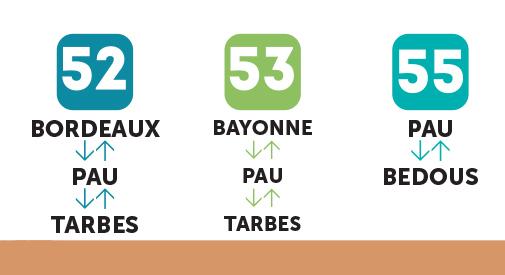 Concertation 2020 sur les lignes TER du Béarn
