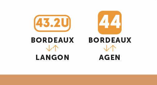 Concertation 2021 sur la ligne TER Bordeaux-Agen