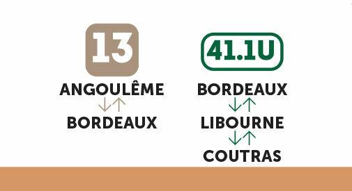 Concertation 2021 sur les lignes TER Angoulême - Coutras - Bordeaux