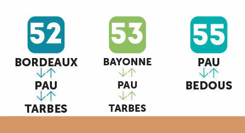 Concertation 2021 sur les lignes TER Béarn