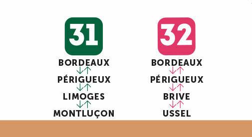 Concertation 2021 sur les lignes TER du bassin de Périgueux